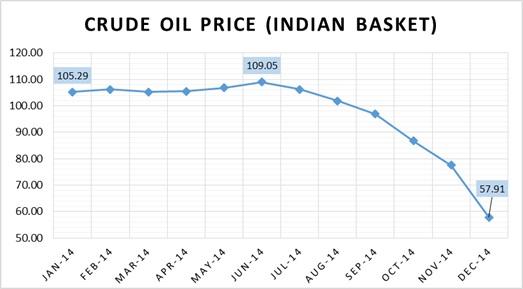 crude-oil